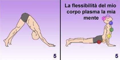 Il mal di schiena dà metodi nazionali di trattamento a una gamba